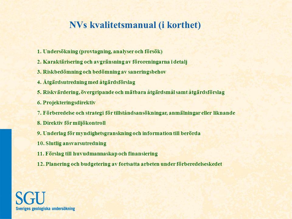 NVs kvalitetsmanual (i korthet)
