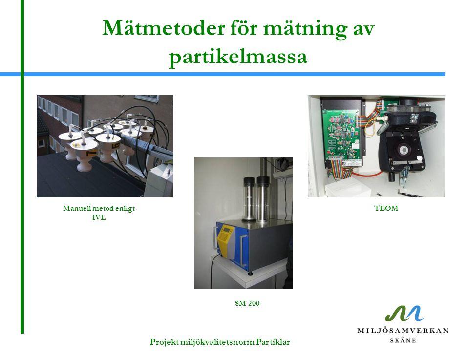 Mätmetoder för mätning av partikelmassa