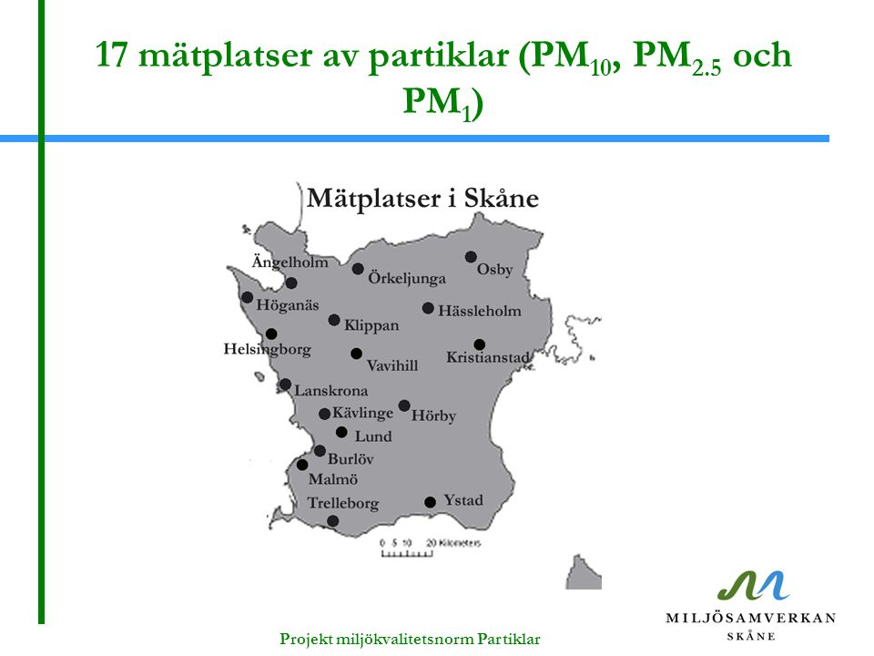 17 mätplatser av partiklar (PM10, PM2.5 och PM1)