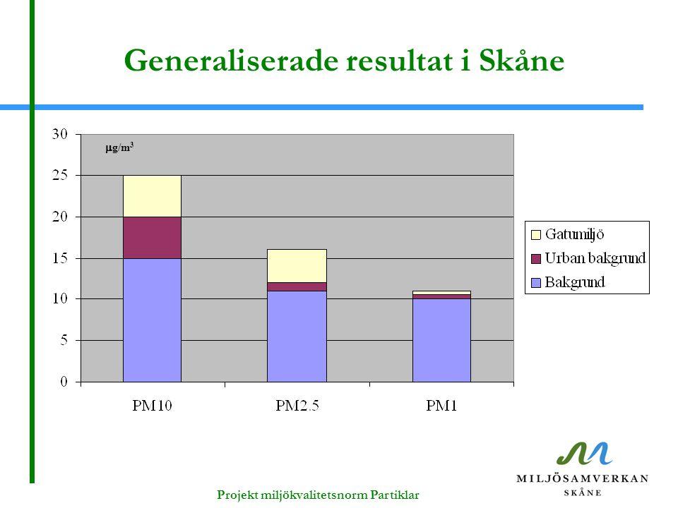 Generaliserade resultat i Skåne