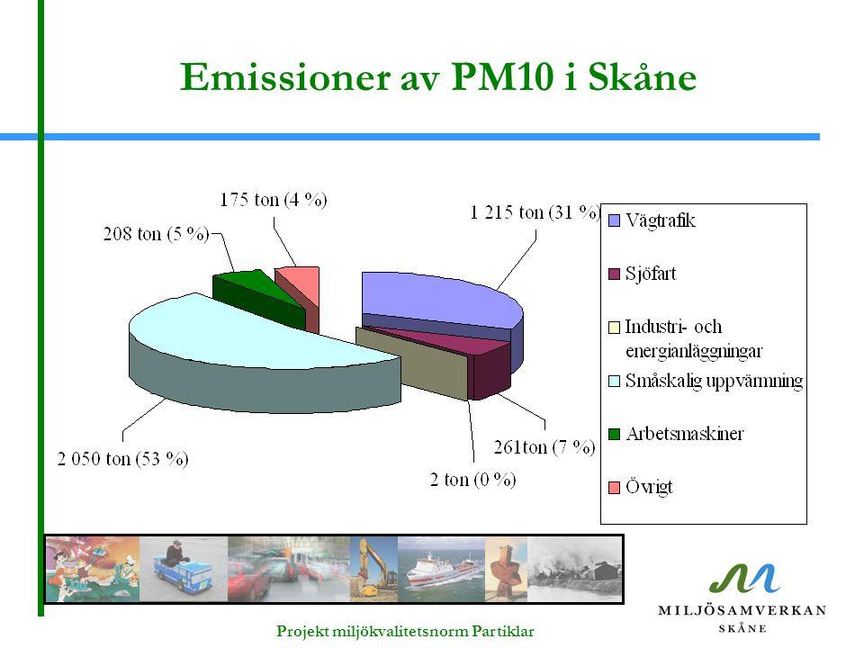 Emissioner av PM10 i Skåne