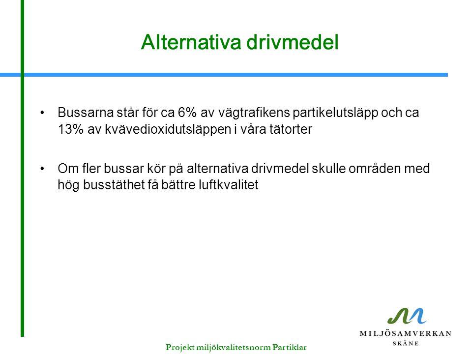 Alternativa drivmedel