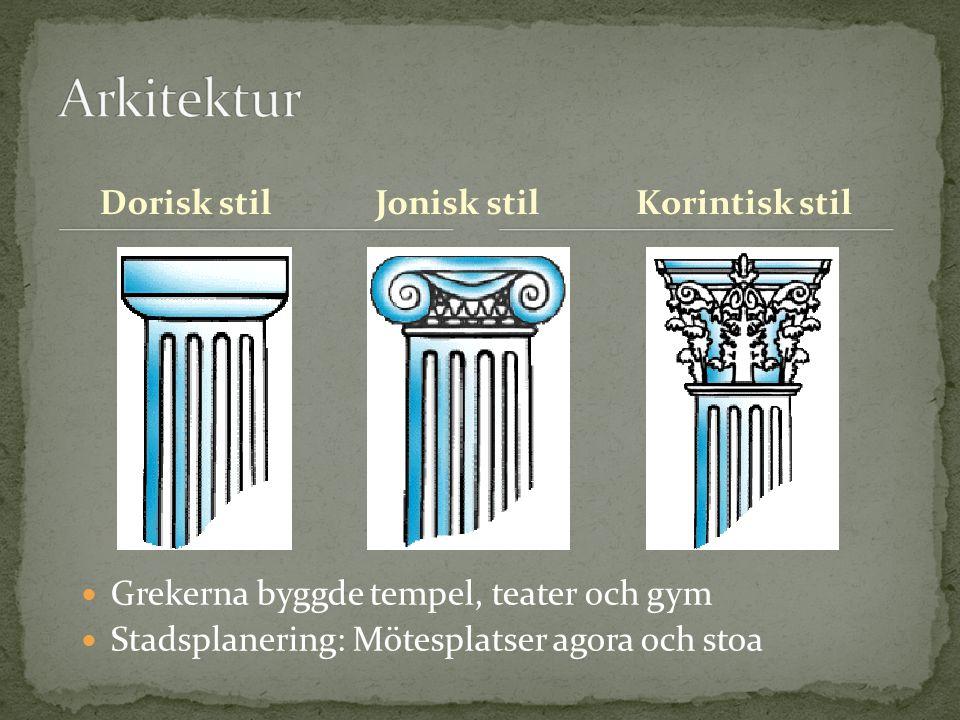 Arkitektur Dorisk stil Jonisk stil Korintisk stil