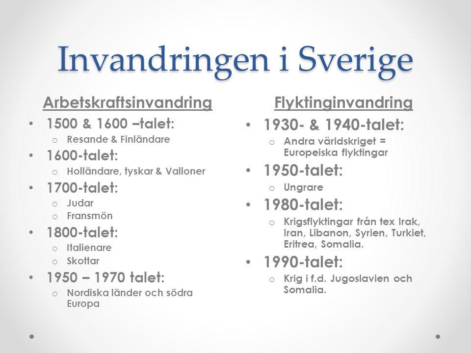 Invandringen i Sverige