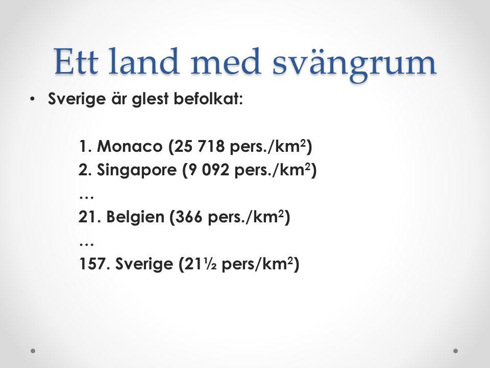 Ett land med svängrum Sverige är glest befolkat: