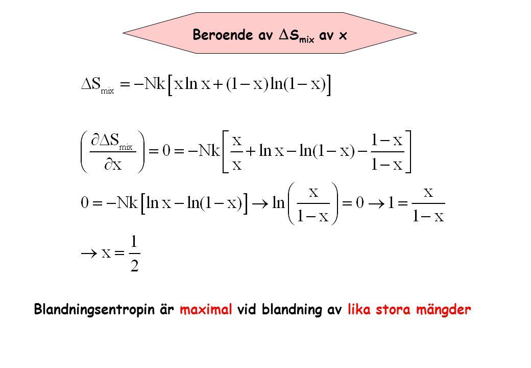 Beroende av DSmix av x Blandningsentropin är maximal vid blandning av lika stora mängder