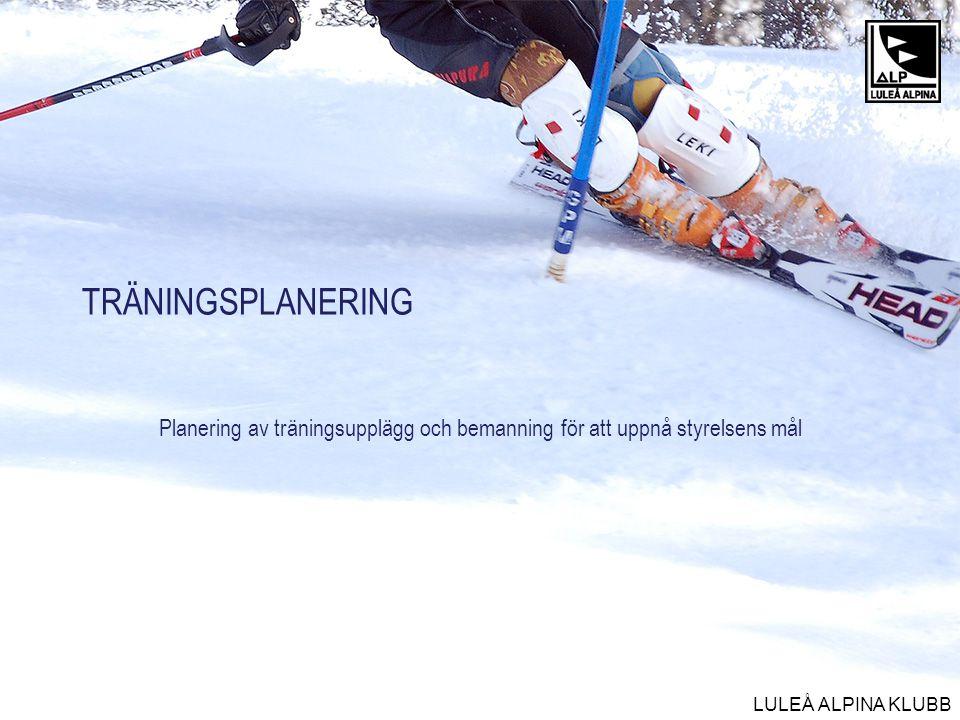 TRÄNINGSPLANERING Planering av träningsupplägg och bemanning för att uppnå styrelsens mål