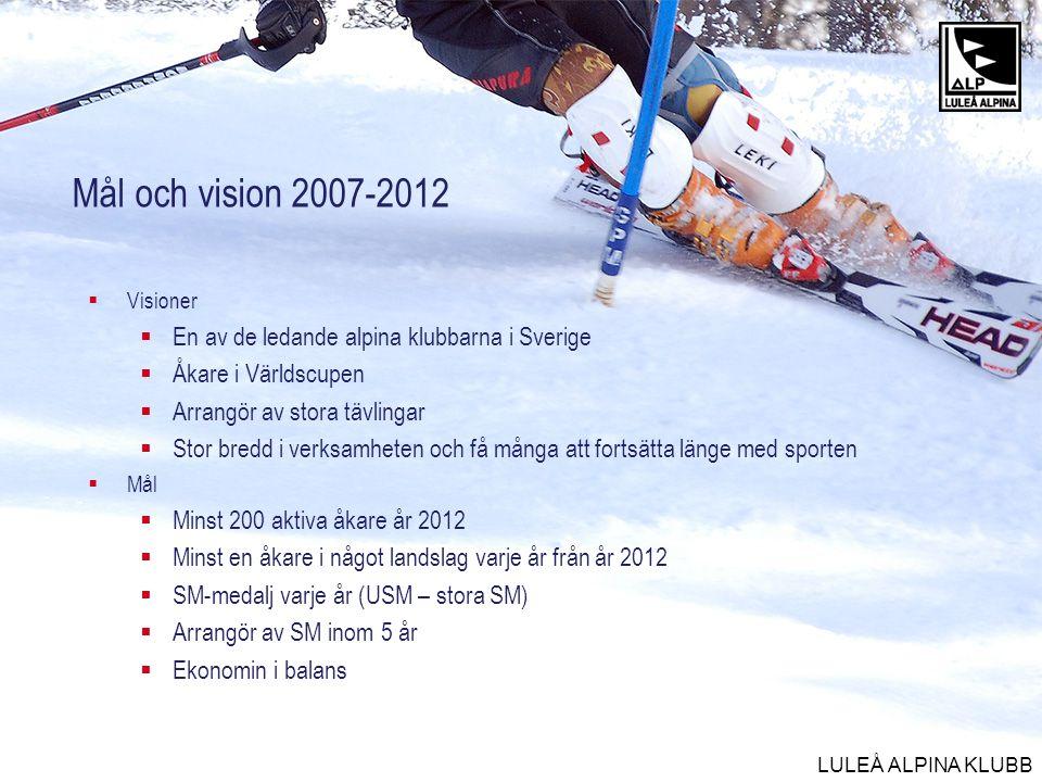 Mål och vision 2007-2012 En av de ledande alpina klubbarna i Sverige