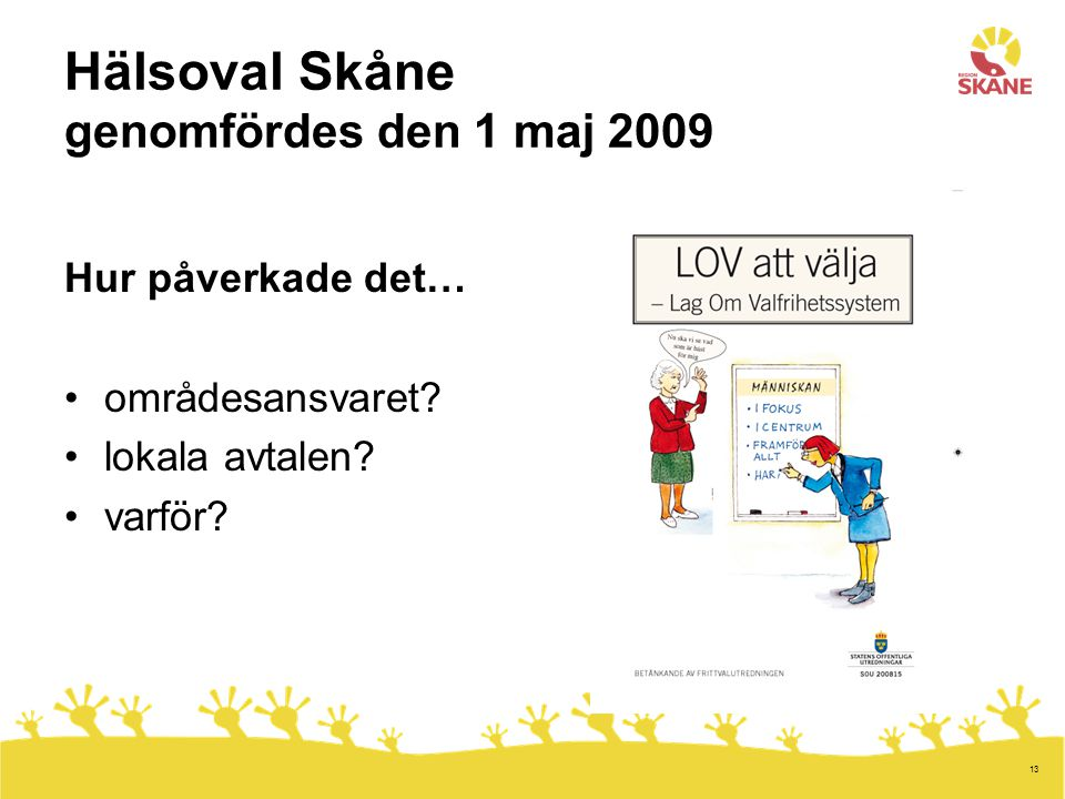 Hälsoval Skåne genomfördes den 1 maj 2009