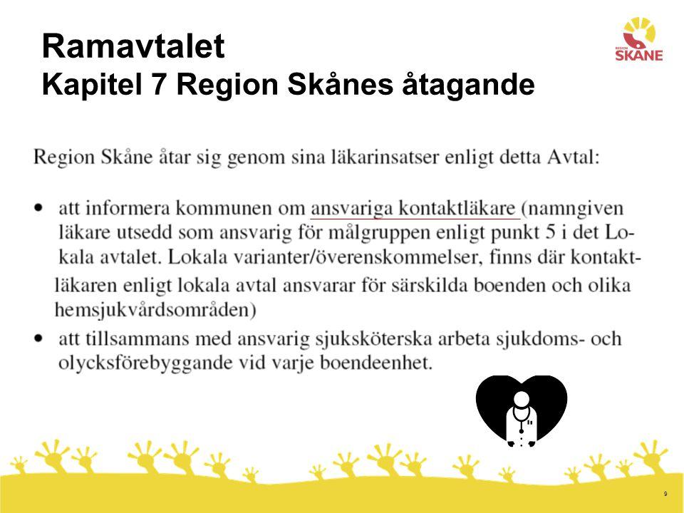 Ramavtalet Kapitel 7 Region Skånes åtagande