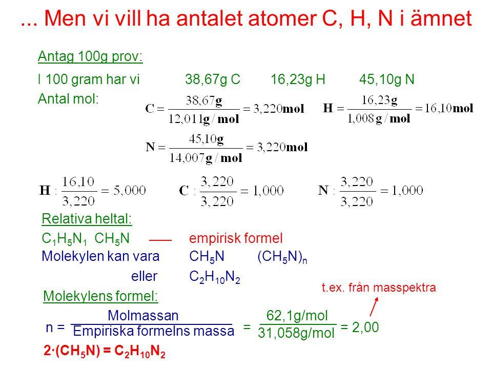 ... Men vi vill ha antalet atomer C, H, N i ämnet