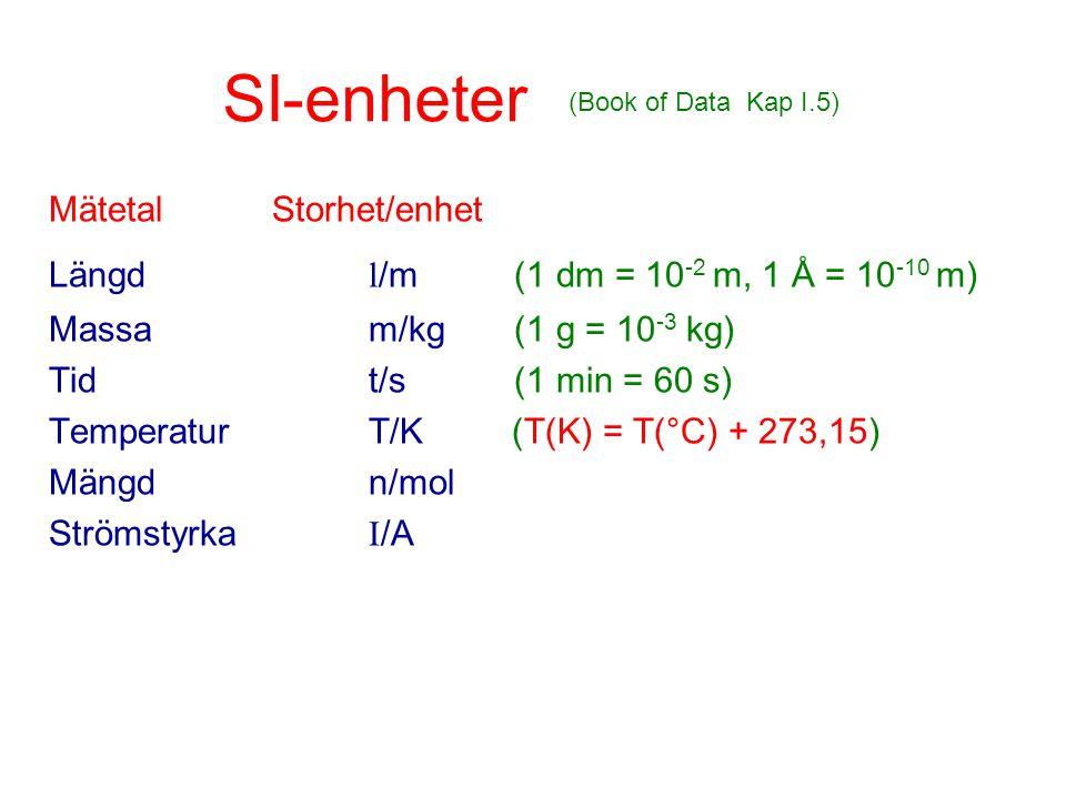 SI-enheter Mätetal Storhet/enhet