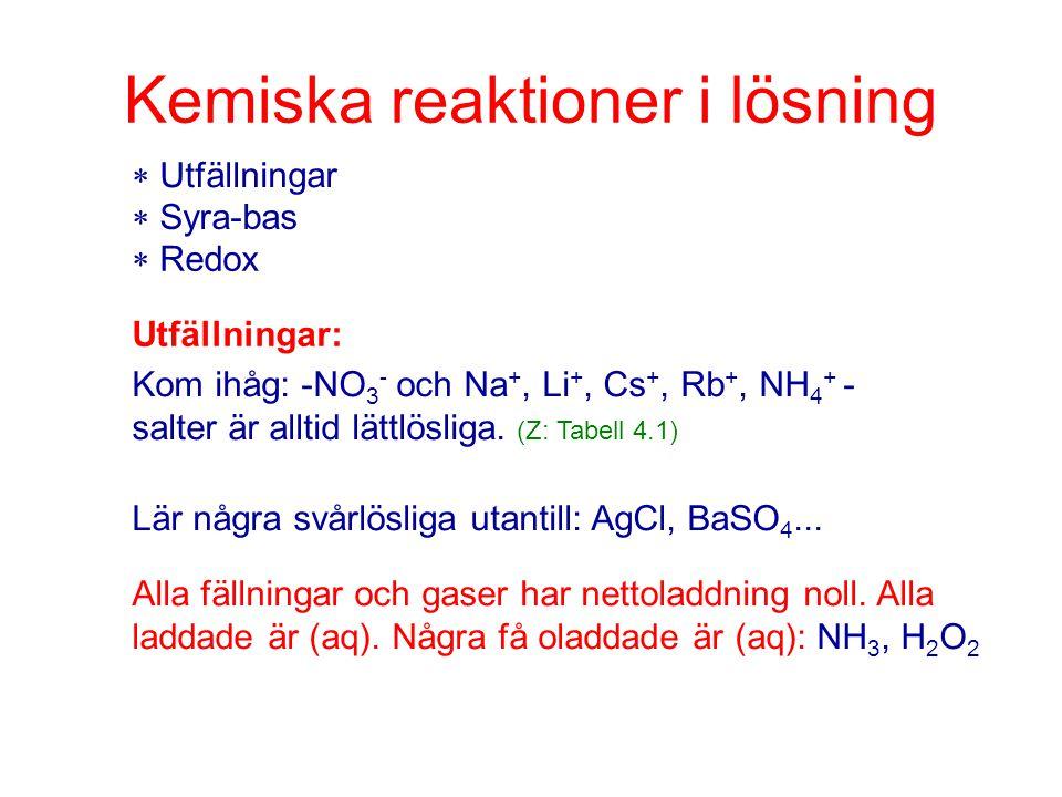 Kemiska reaktioner i lösning