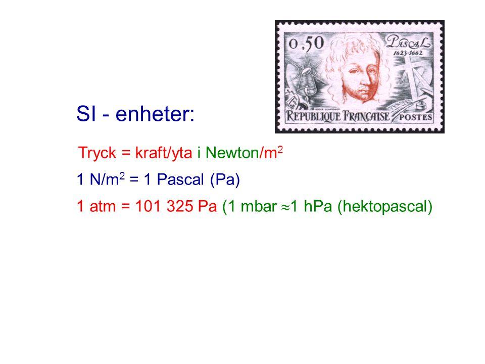 Tryck = kraft/yta i Newton/m2