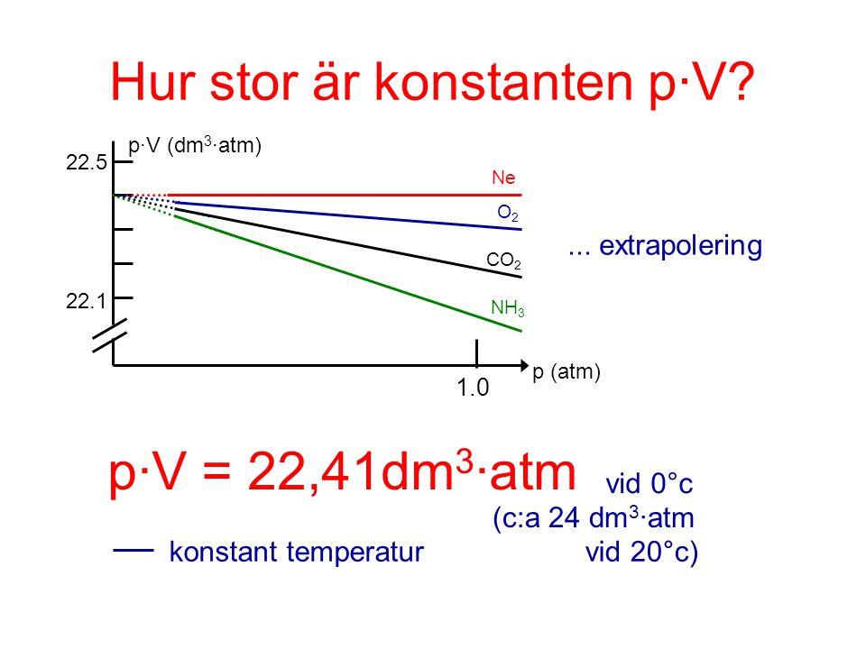 Hur stor är konstanten p·V