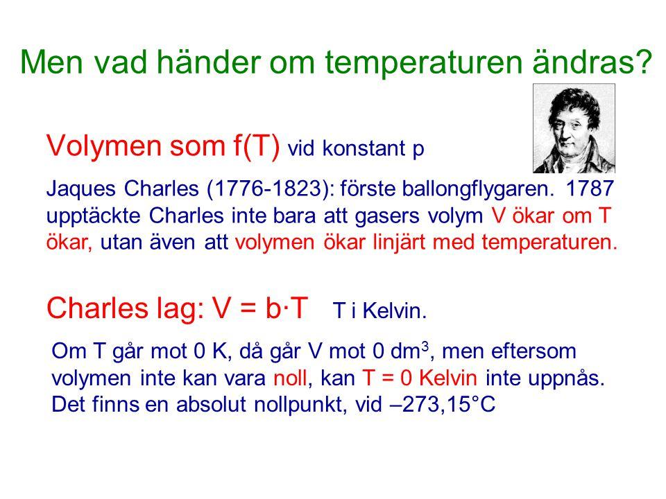 Men vad händer om temperaturen ändras
