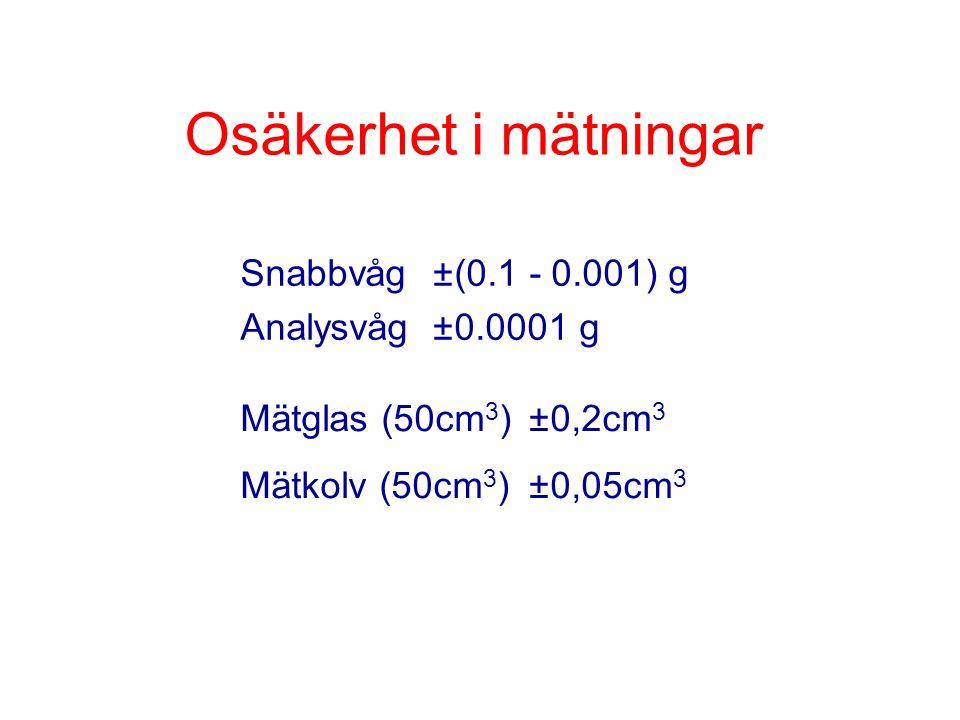 Osäkerhet i mätningar Snabbvåg ±(0.1 - 0.001) g Analysvåg ±0.0001 g