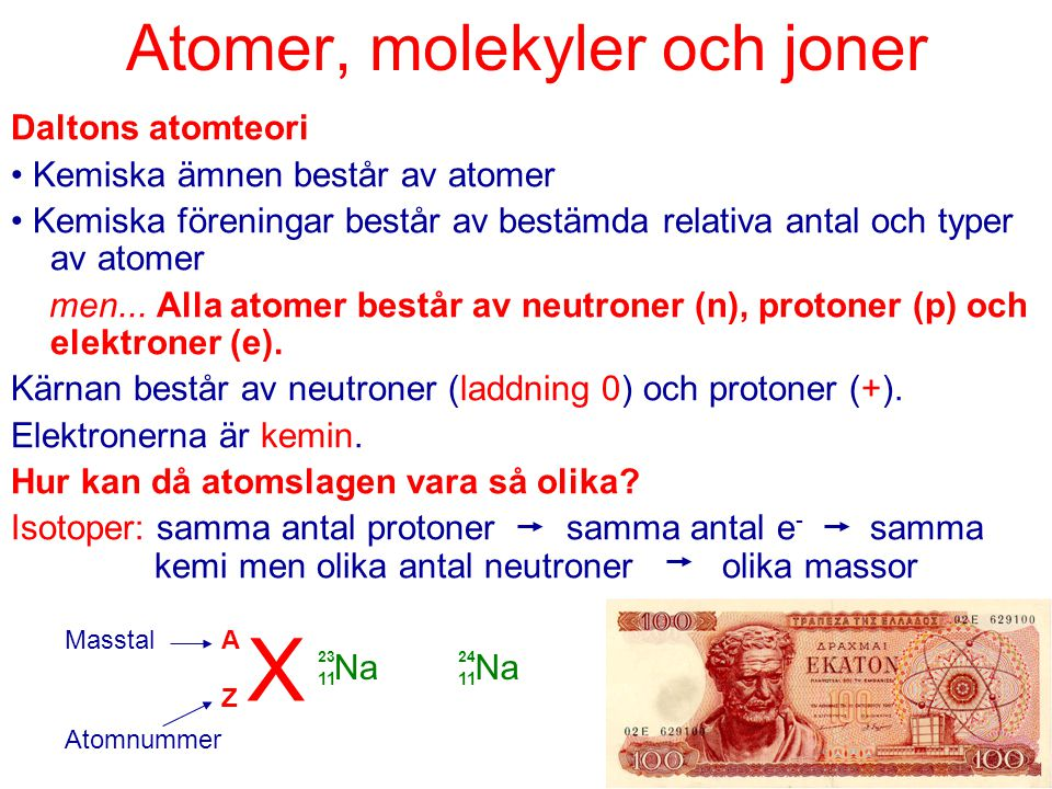 Atomer, molekyler och joner