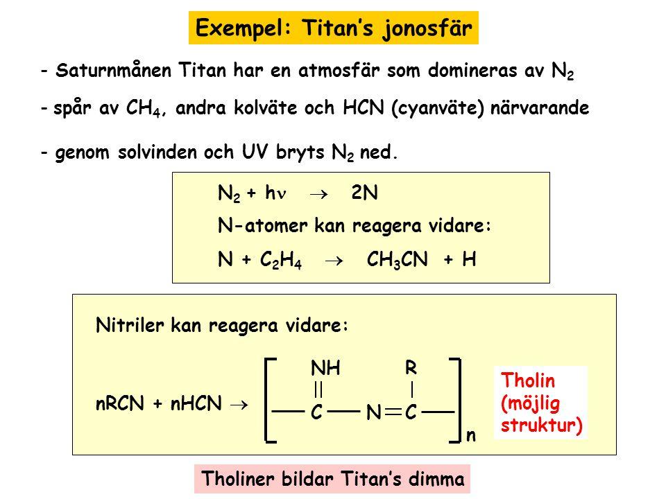 Exempel: Titan's jonosfär