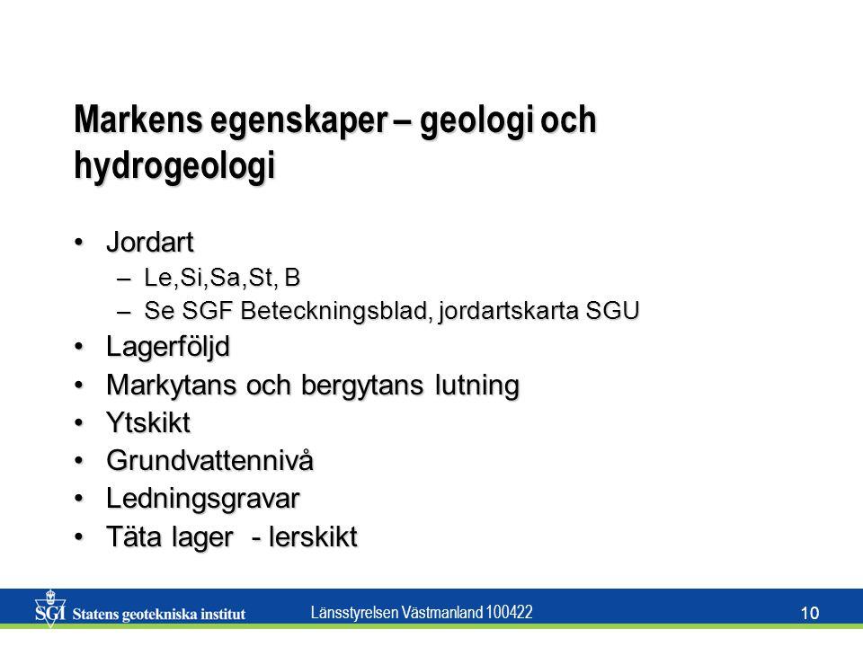 Markens egenskaper – geologi och hydrogeologi