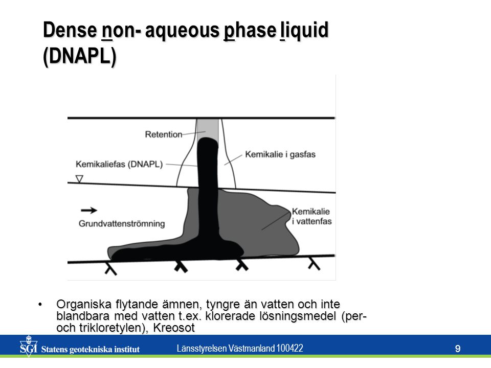 Dense non- aqueous phase liquid (DNAPL)
