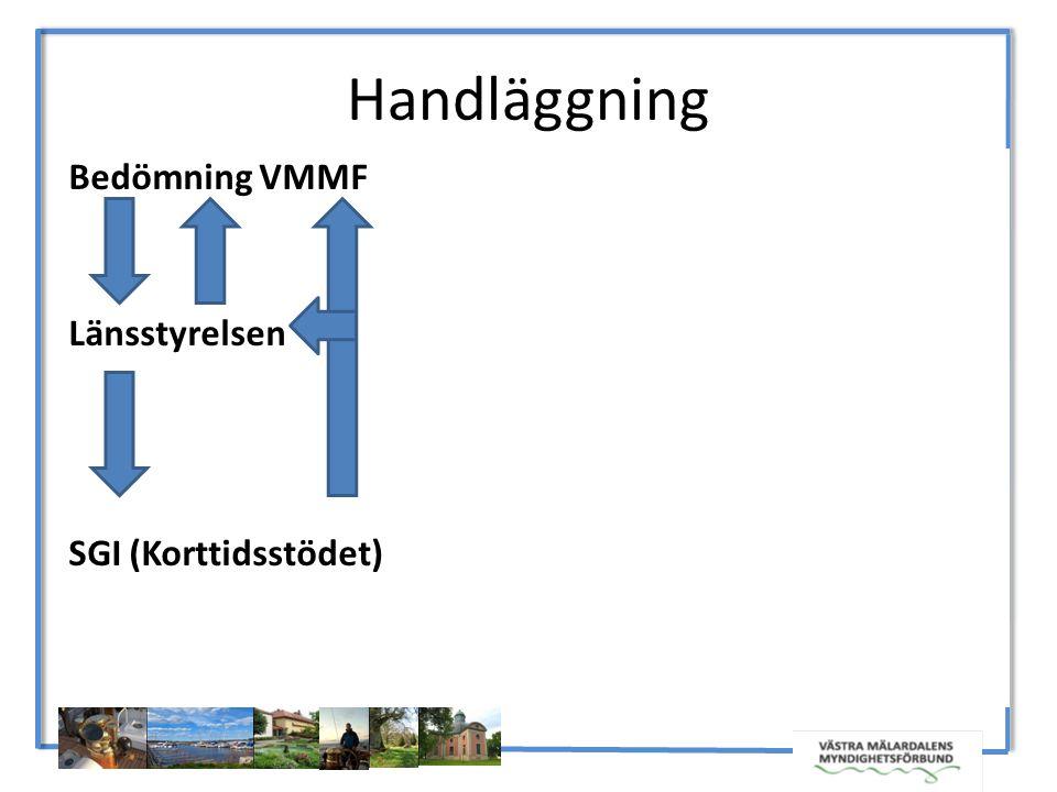 Handläggning Bedömning VMMF Länsstyrelsen SGI (Korttidsstödet)