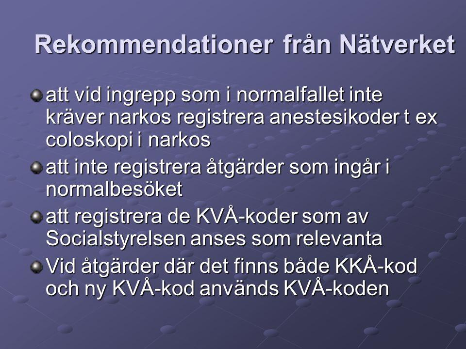 Rekommendationer från Nätverket