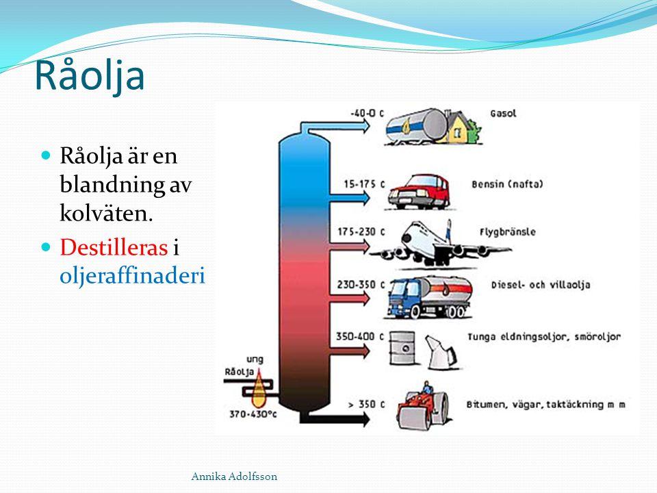 Råolja Råolja är en blandning av kolväten.