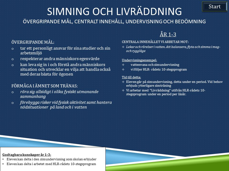 Simning och livräddning Övergripande mål, Centralt innehåll, undervisning och bedömning