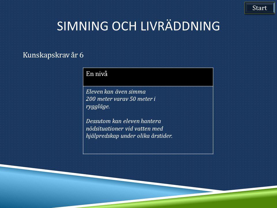 Simning och livräddning