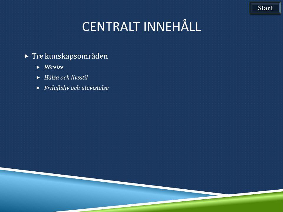Centralt innehåll Tre kunskapsområden Start Rörelse Hälsa och livsstil