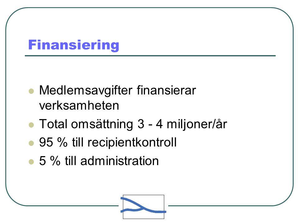 Finansiering Medlemsavgifter finansierar verksamheten
