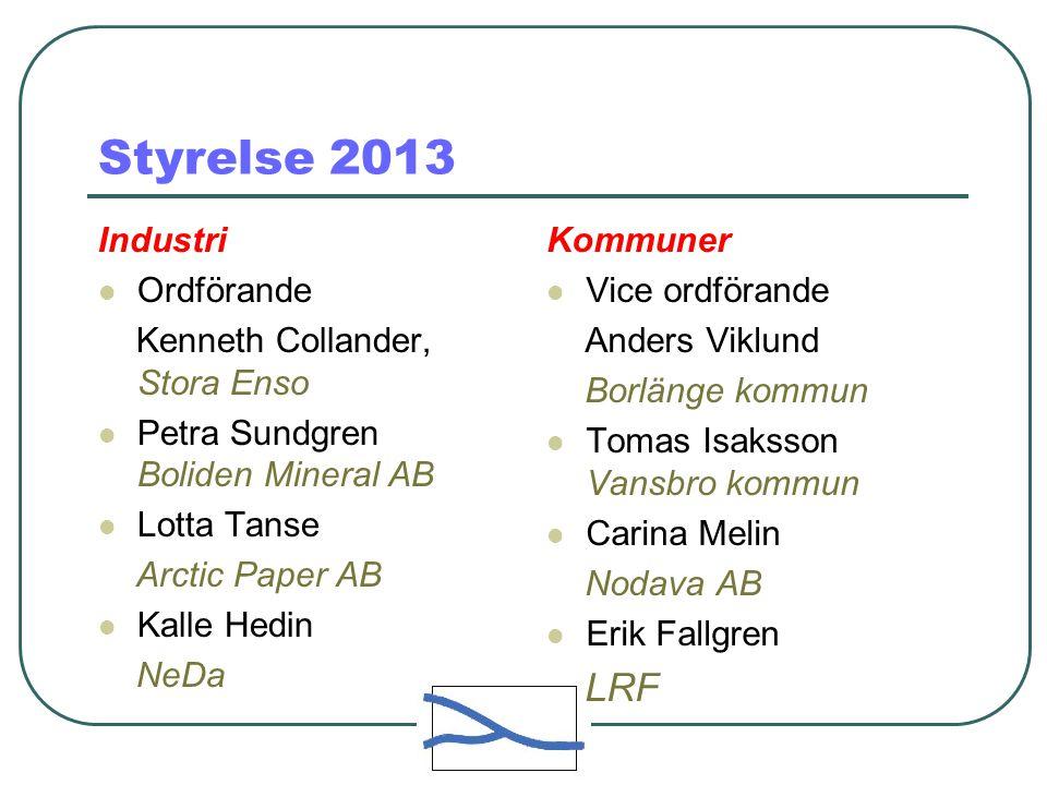Styrelse 2013 Industri Ordförande Kenneth Collander, Stora Enso
