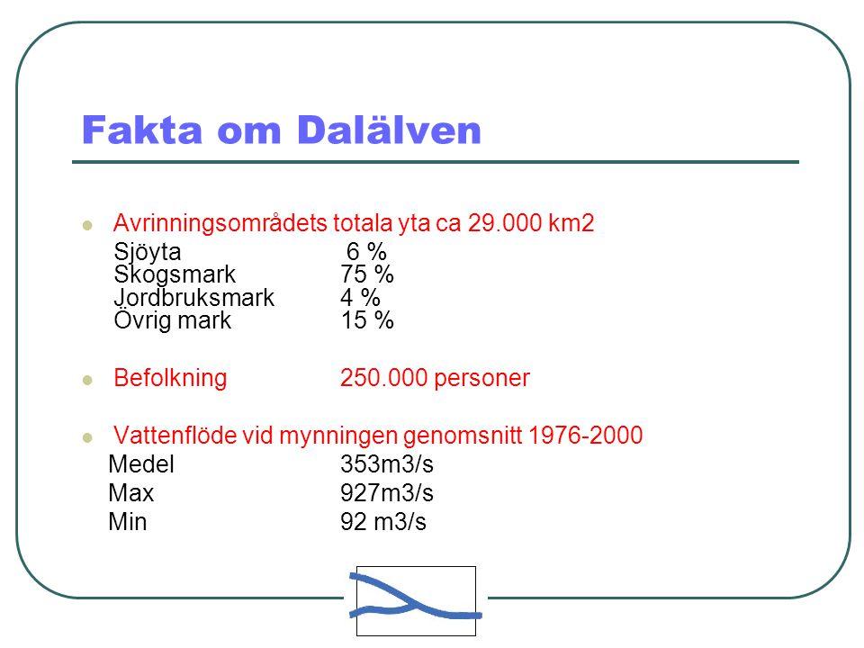 Fakta om Dalälven Avrinningsområdets totala yta ca 29.000 km2