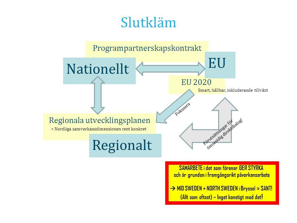 Slutkläm EU Nationellt Regionalt Programpartnerskapskontrakt EU 2020