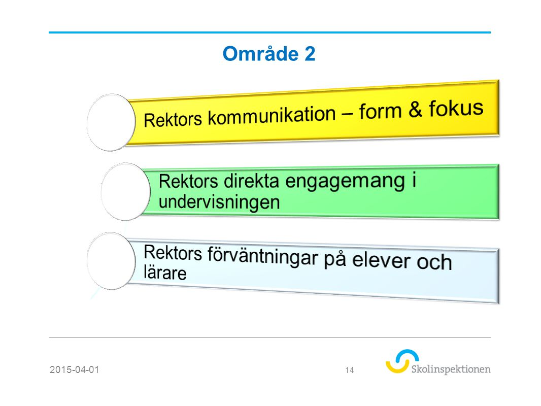 Rektors kommunikation – form & fokus