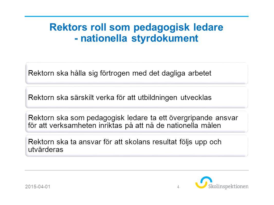 Rektors roll som pedagogisk ledare - nationella styrdokument