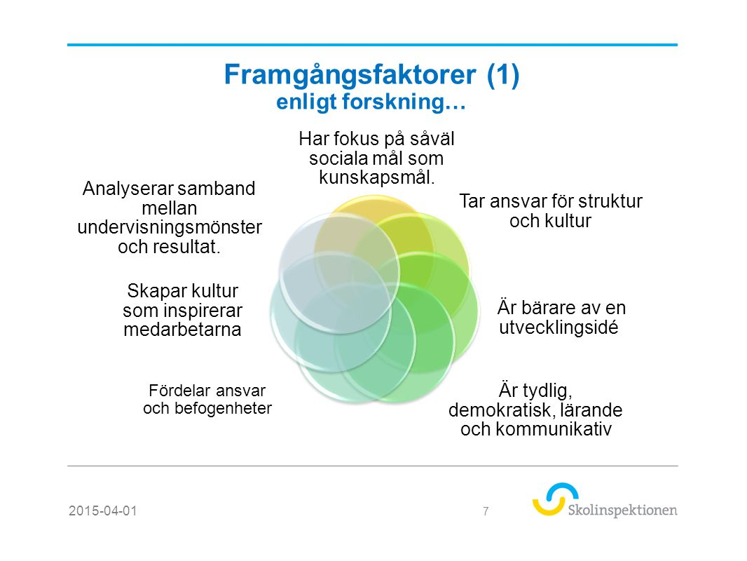 Framgångsfaktorer (1) enligt forskning…