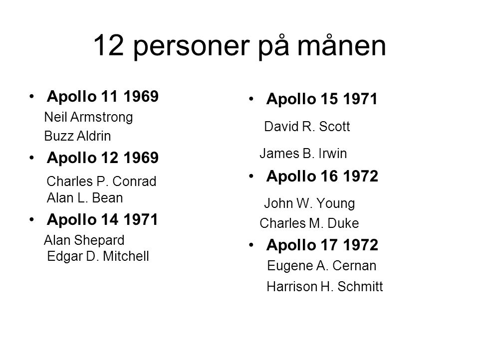 12 personer på månen David R. Scott John W. Young Apollo 11 1969