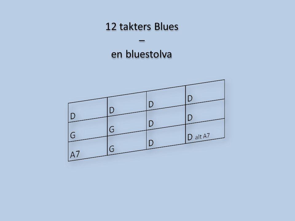 12 takters Blues – en bluestolva