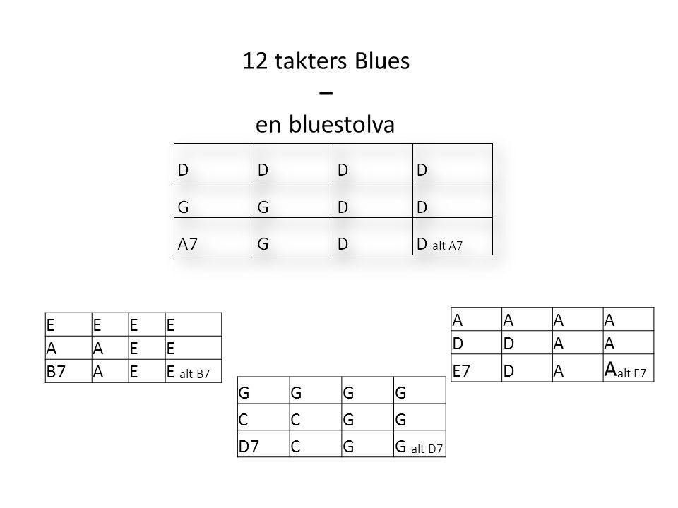 12 takters Blues – en bluestolva Aalt E7 A D E7 E A B7 E alt B7 G C D7