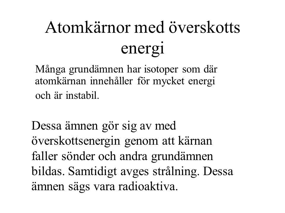 Atomkärnor med överskotts energi
