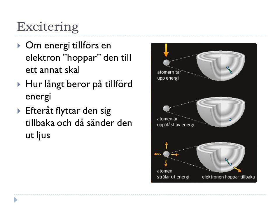 Excitering Om energi tillförs en elektron hoppar den till ett annat skal. Hur långt beror på tillförd energi.