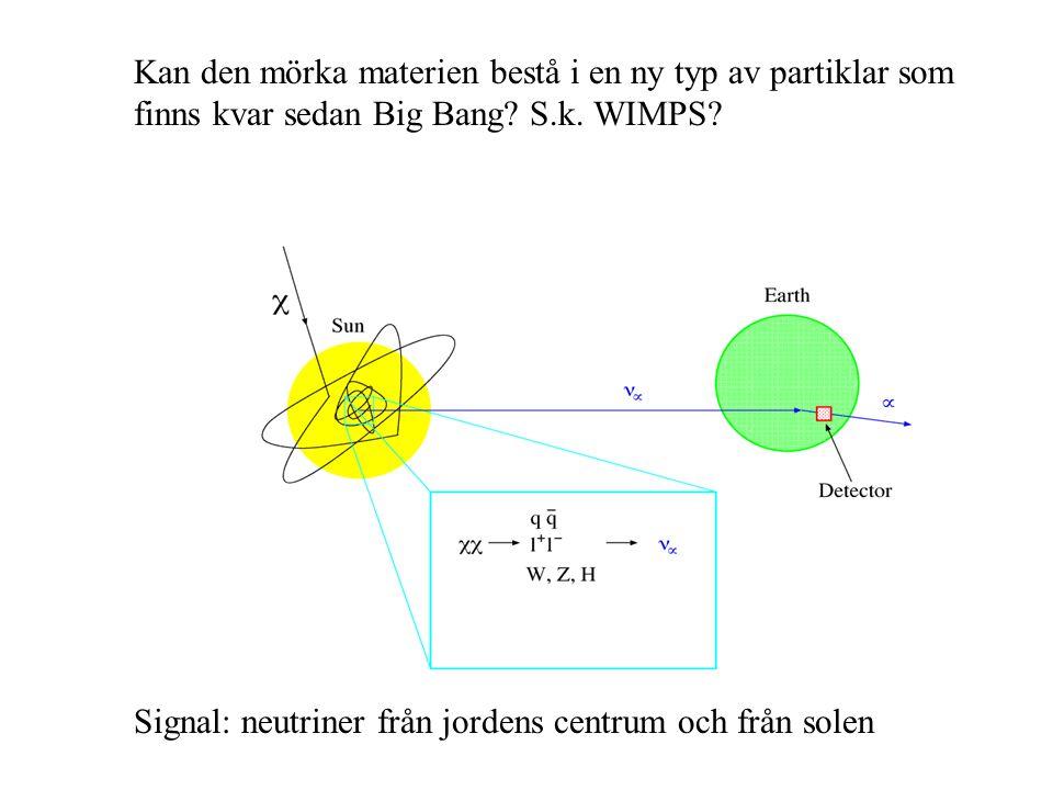 Kan den mörka materien bestå i en ny typ av partiklar som finns kvar sedan Big Bang S.k. WIMPS