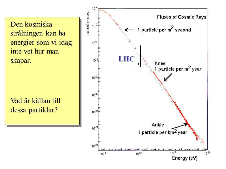 Den kosmiska strålningen kan ha energier som vi idag inte vet hur man skapar.