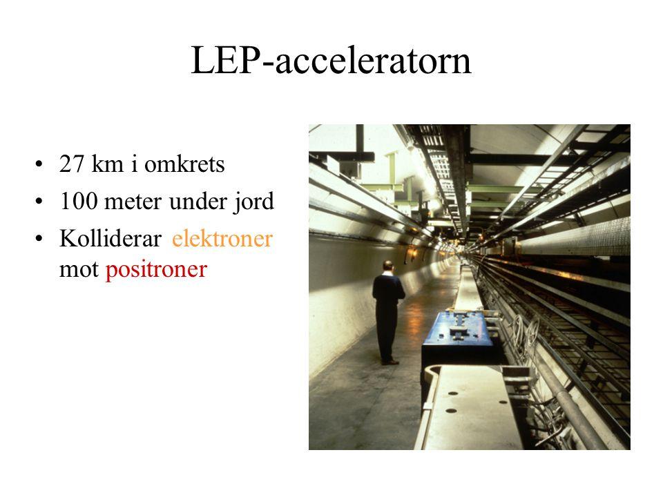 LEP-acceleratorn 27 km i omkrets 100 meter under jord