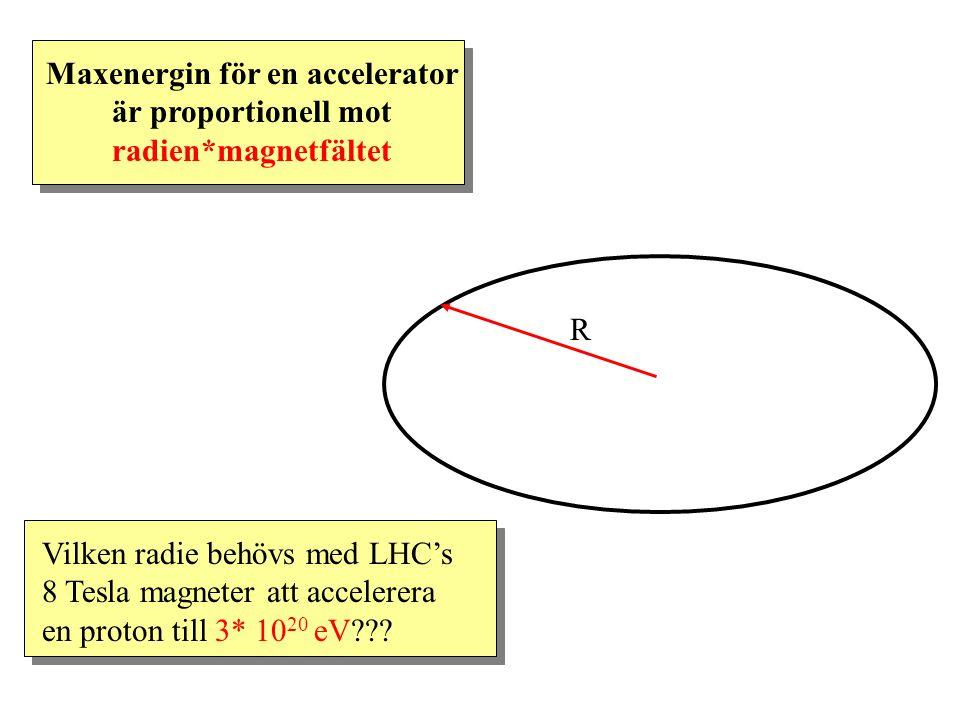 Maxenergin för en accelerator är proportionell mot radien*magnetfältet