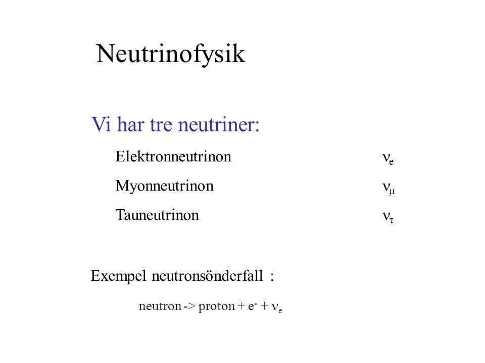 Neutrinofysik Vi har tre neutriner: Elektronneutrinon ne
