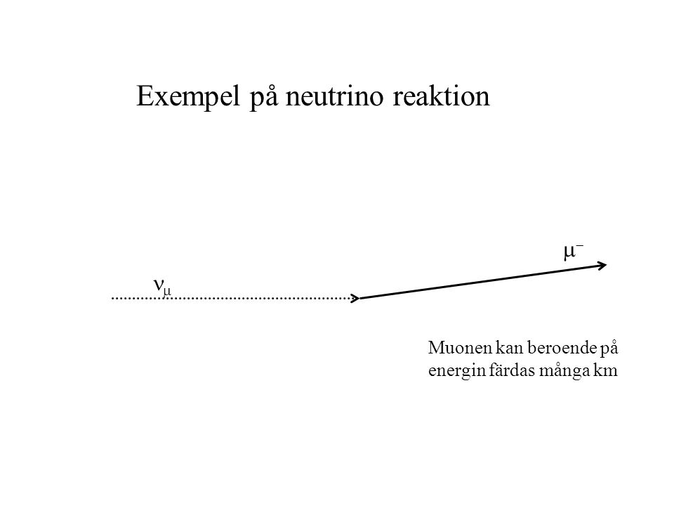Exempel på neutrino reaktion