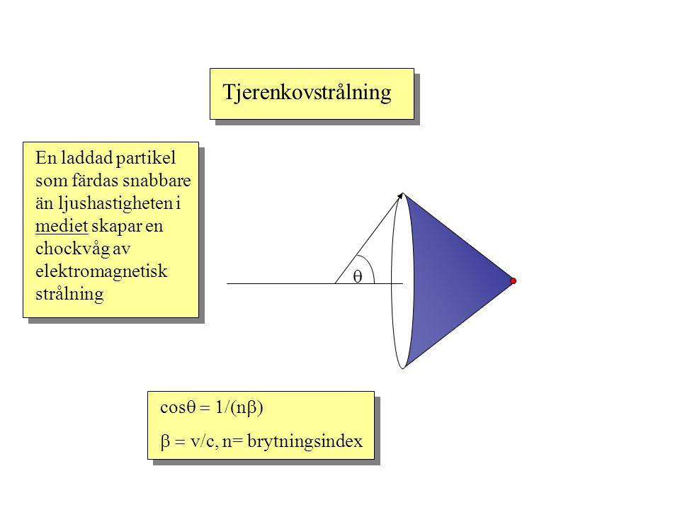 Tjerenkovstrålning En laddad partikel som färdas snabbare än ljushastigheten i mediet skapar en chockvåg av elektromagnetisk strålning.